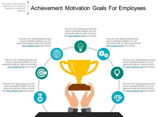 the aims in motivation of employees Opinions expressed by entrepreneur contributors are  goals alongside professional aims  vision for the company and instill motivation in your employees.