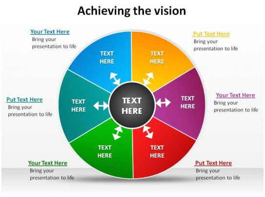 Achieving The Vision Circle Split Into 6 Quadrants Slides