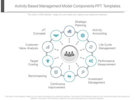 skillfully designed corporate presentation showing