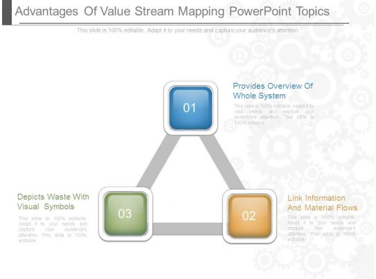 Advantages of value stream mapping powerpoint topics for Value stream map template powerpoint