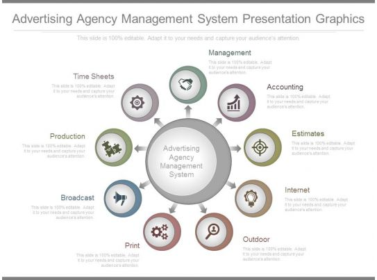 7579107 style circular loop 9 piece powerpoint for Ad agency traffic manager