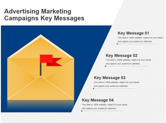 advertising marketing campaigns key messages sample of ppt