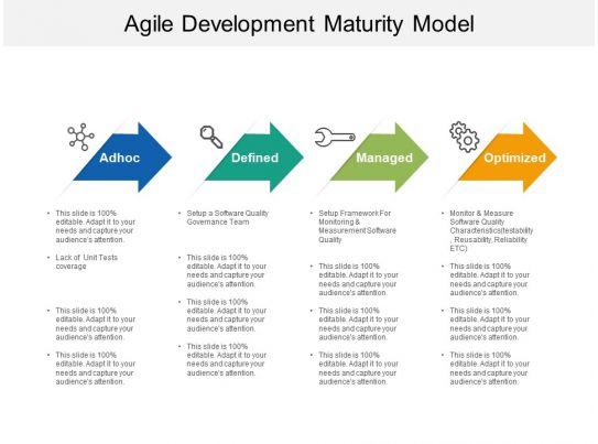 agile development maturity model
