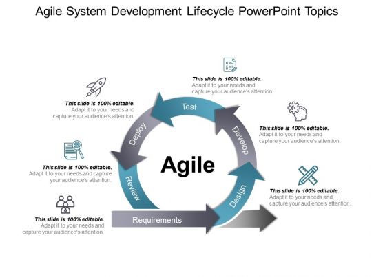 Agile System Development Lifecycle Powerpoint Topics
