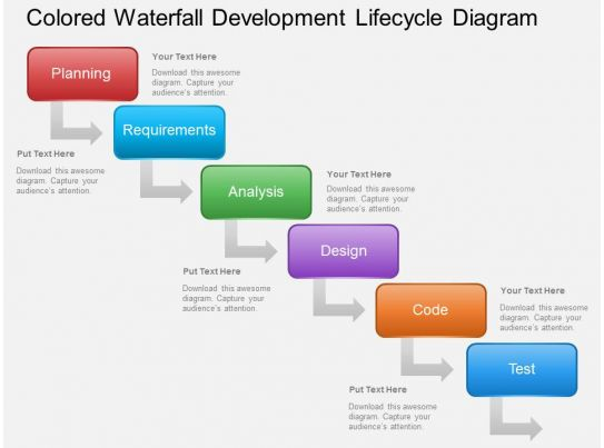 Ai Colored Waterfall Development Lifecycle Diagram ... - photo#19