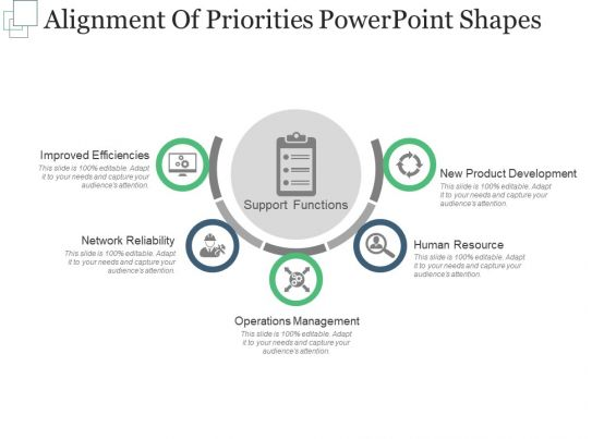 alignment of priorities powerpoint shapes