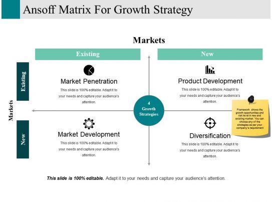 Ansoff Matrix For Growth Strategy Ppt Design Presentation