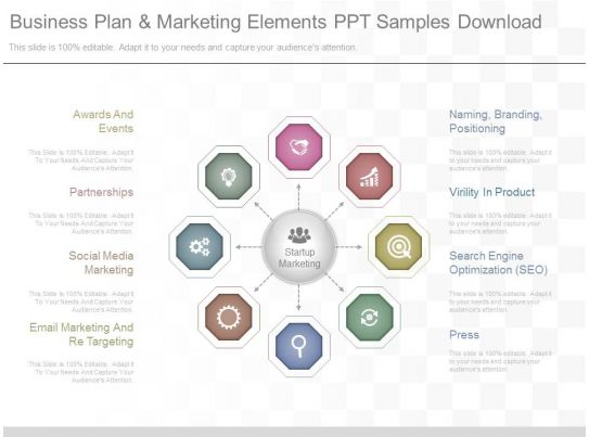 flipkart business plan ppt download