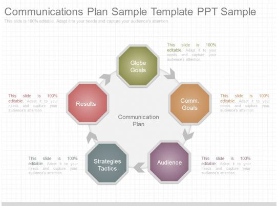 Apt communications plan sample template ppt sample for Comms plan template