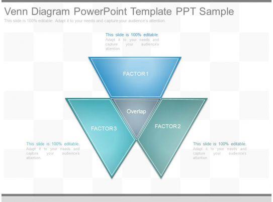 Apt Venn Diagram Powerpoint Template Ppt Sample Powerpoint Slide