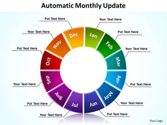 automatic monthly update with segmented pie chart powerpoint, Powerpoint templates