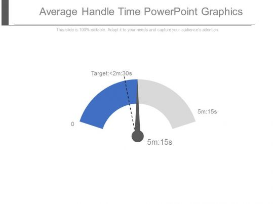 average handle time powerpoint graphics