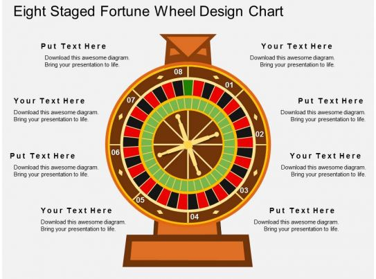 Aw eight staged fortune wheel design chart flat powerpoint for Wheel of fortune game template for powerpoint