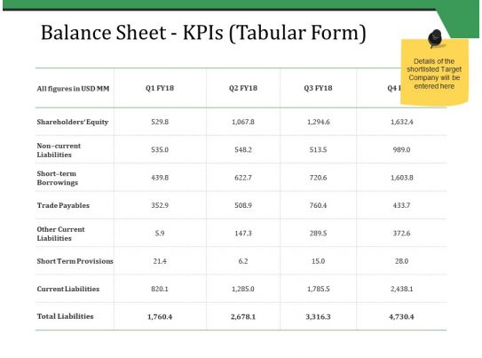 balance sheet kpis tabular form ppt styles inspiration