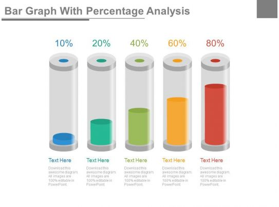 Bar Graph With Percentage Analysis Powerpoint Slides