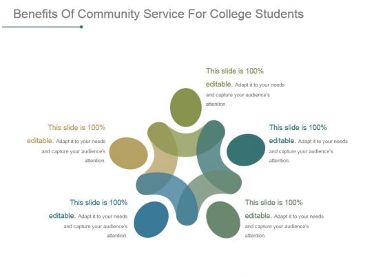 the benefits of community college On a more practical level, the personal benefits and development that you will get from volunteering can be great topic matter for a college application essay the people you work with on community service projects will be good people to turn to when the time comes for letters of recommendation.