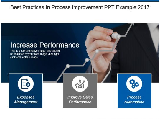 best practices of process improvement How to leverage manufacturing best practices to create competitive advantage in distribution centers by borrowing process improvement tools and techniques from the.