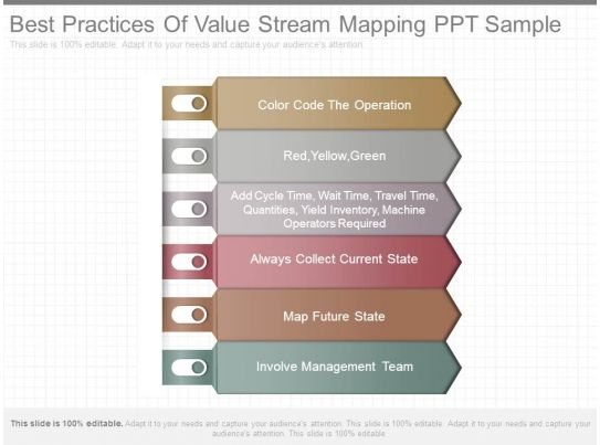 value stream map template powerpoint - best practices of value stream mapping ppt sample