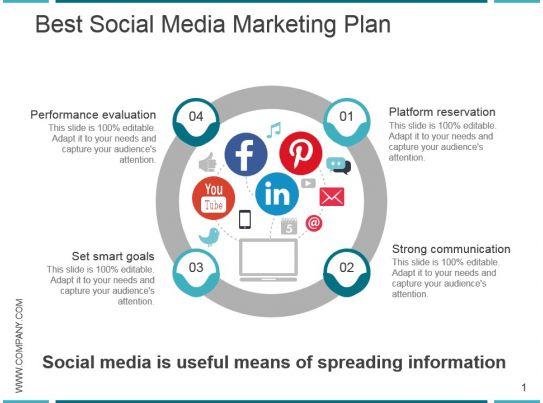 Best Social Media Marketing Plan Powerpoint Slide Background