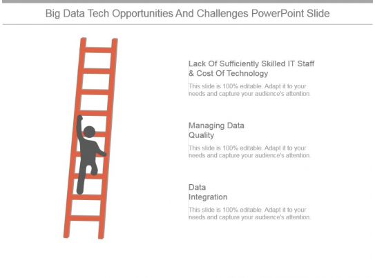 Big Data Tech Opportunities And Challenges Powerpoint ...
