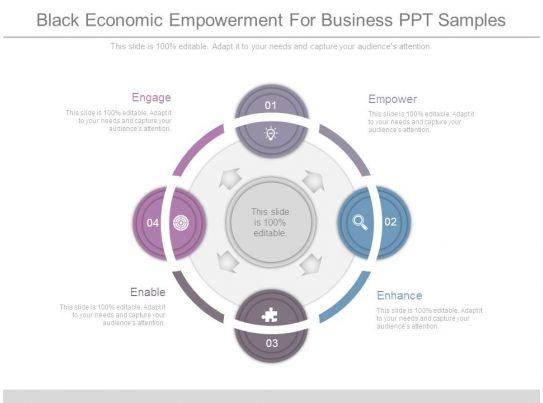 black economic empowerment and corporate governance in zimbabwe Balushi chartered accountants • corporate finance • corporate governance • performance management • bee (black economic empowerment.