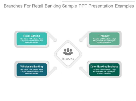 branches for retail banking sample ppt presentation