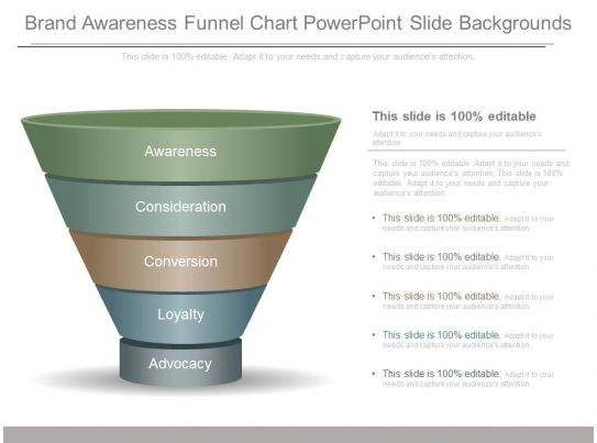 brand awareness funnel chart powerpoint slide backgrounds