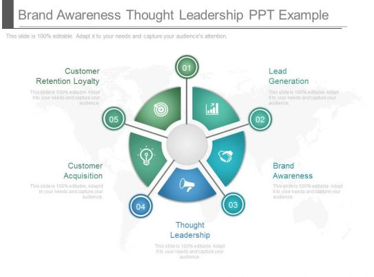 brand awareness thought leadership ppt example