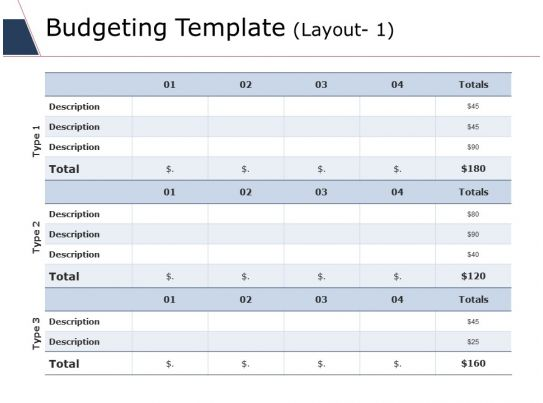 budgeting template ppt slides file formats powerpoint presentation
