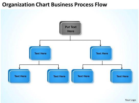 Business Activity Diagram Organization Chart Process Flow