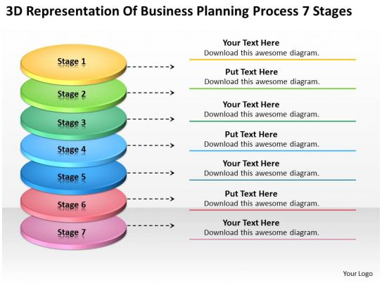 Business Process Design with Powerful BPMN Software