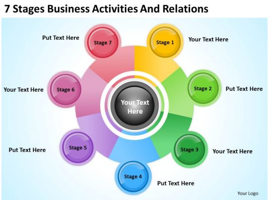 Business Analyst Diagrams Activities And Relations
