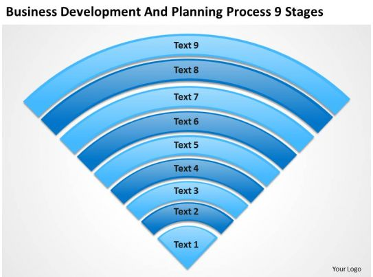 Business architecture diagrams development and planning for E commerce architecture diagram