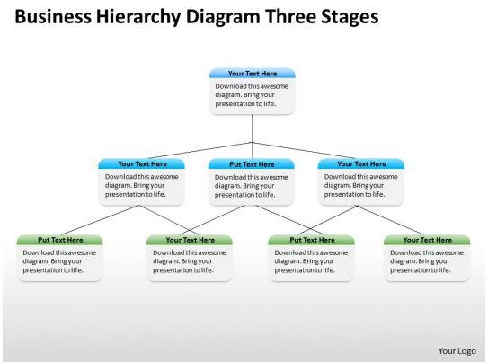 Business architecture diagrams three stages powerpoint for E business architecture