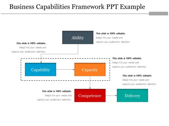 business capabilities framework ppt example