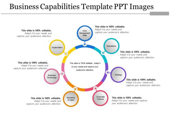 Business capabilities template ppt images powerpoint for Capabilities analysis template