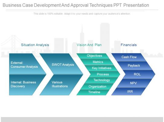 Business case development and approval techniques ppt for Presenting a business case template