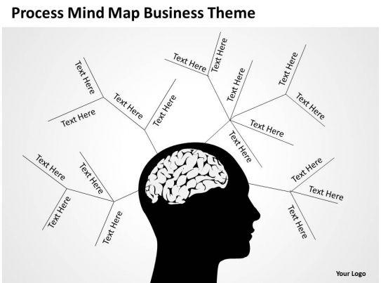 business case diagram process mind map theme powerpoint