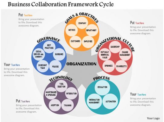 powerpoint theme vs template - business collaboration framework cycle flat powerpoint