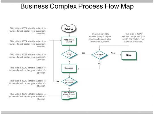Business Complex Process Flow Map Powerpoint Slide Images ...