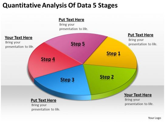 an analysis of the four phases of businesses The business life cycle is the progression of a business and its phases over time,  and is most commonly divided into five stages: launch, growth, shake-out,.
