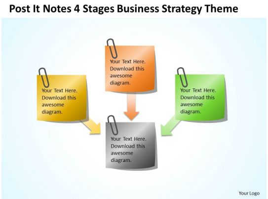 context of business strategy Another factor in the context of strategic planning is that it is based on the abilities and limitations of the business organization of interest for instance, as mentioned earlier, managers engage in the strategic planning process in order to maximize the performance of the organization.