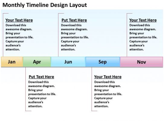 yearly timeline template