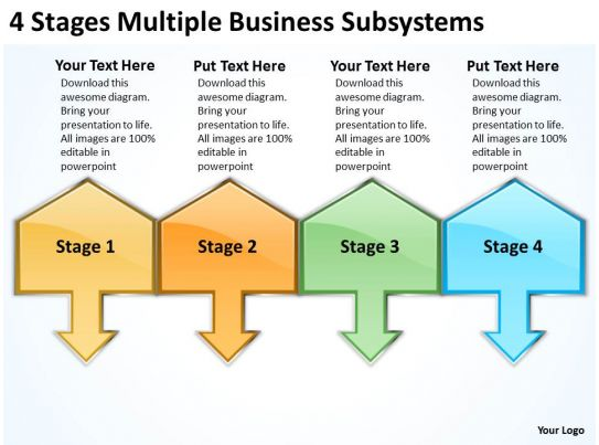 business cycle diagram 4 stages multiple subsystems