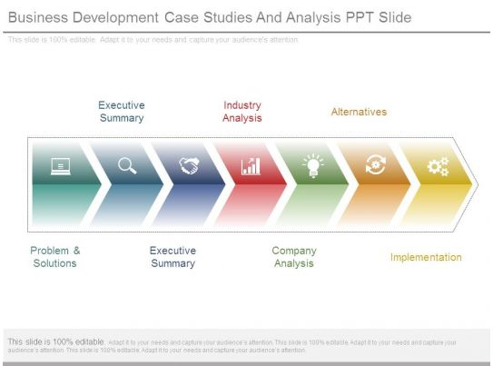 Citibank Case Study (group) - brown.edu