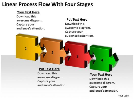 Real Estate Development Process : Business development process flowchart linear with four