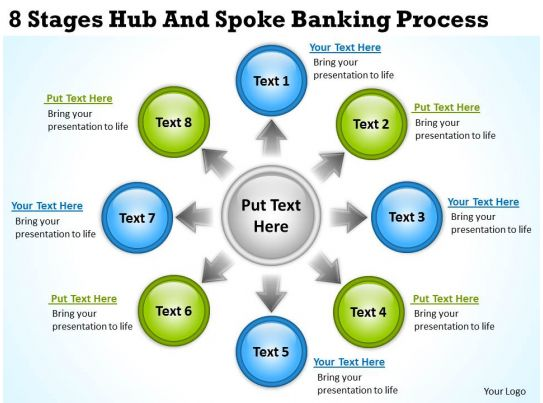 business diagram chart 8 stages hub and spoke banking