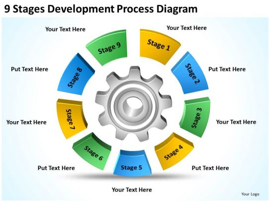 brand development process template - business diagram stages development process powerpoint