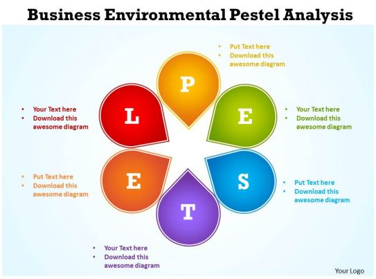 Business Environmental Pestel Analysis Powerpoint Diagram