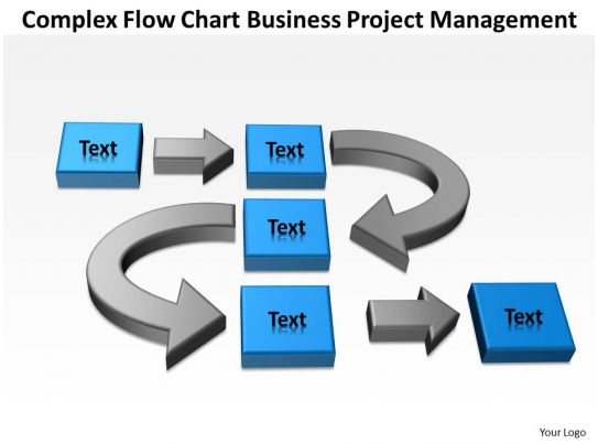Project management flow chart examples organizational template.